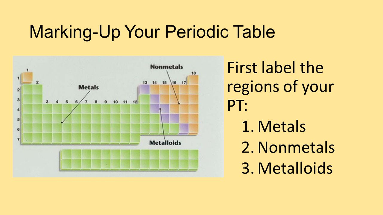 Marking up your periodic table ppt video online download marking up your periodic table gamestrikefo Image collections