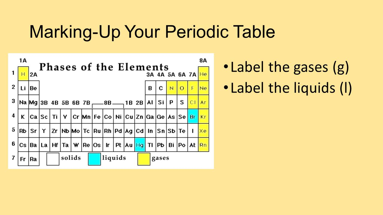 Marking up your periodic table ppt video online download marking up your periodic table gamestrikefo Images
