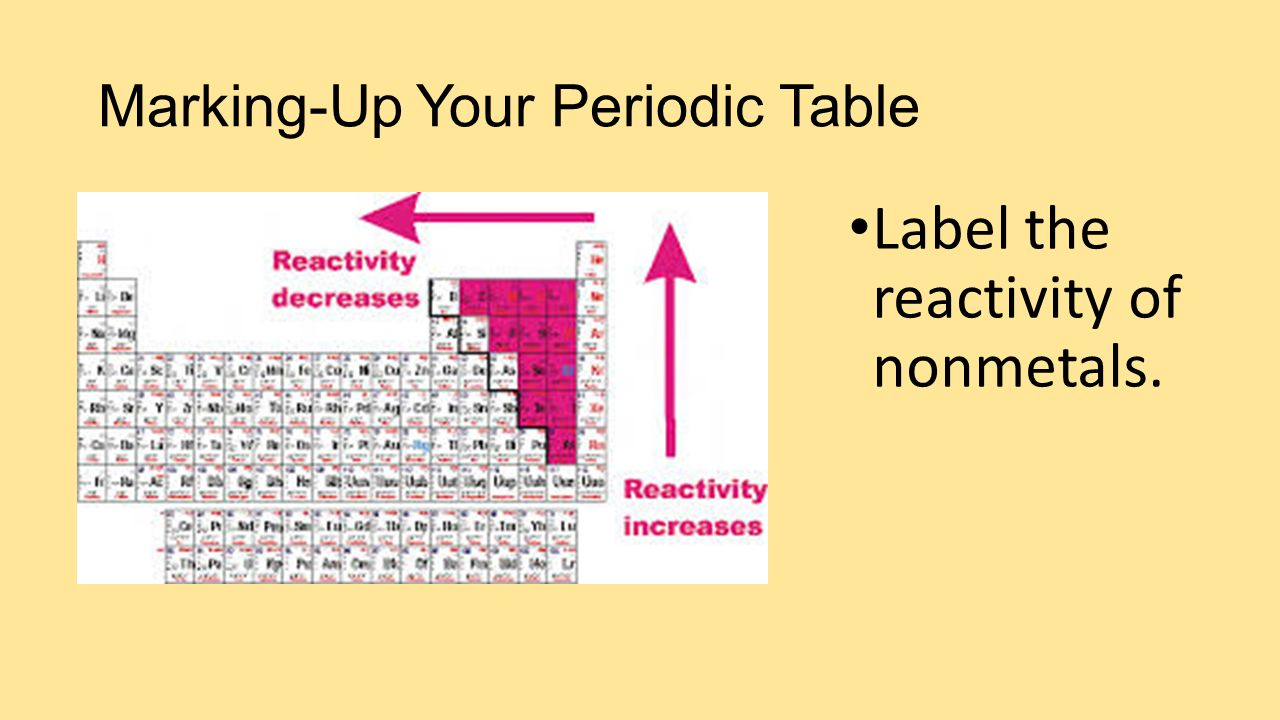 Marking up your periodic table ppt video online download marking up your periodic table gamestrikefo Gallery
