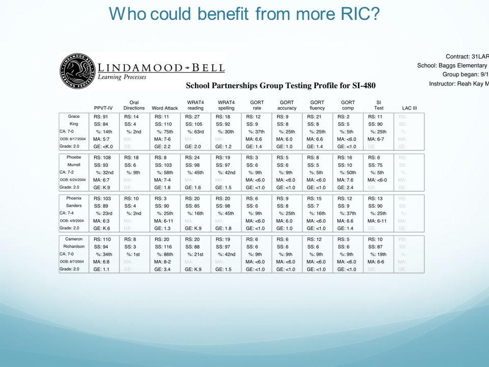 Who could benefit from more RIC