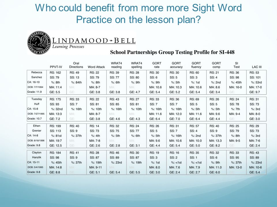 Who could benefit from more more Sight Word Practice on the lesson plan