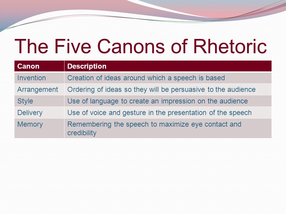 voice of rhetoric Rhetoric society of america voice merging and self-making: the epistemology of i have a dream  king's thought and rhetoric as an outgrowth of hegel's dialectic.