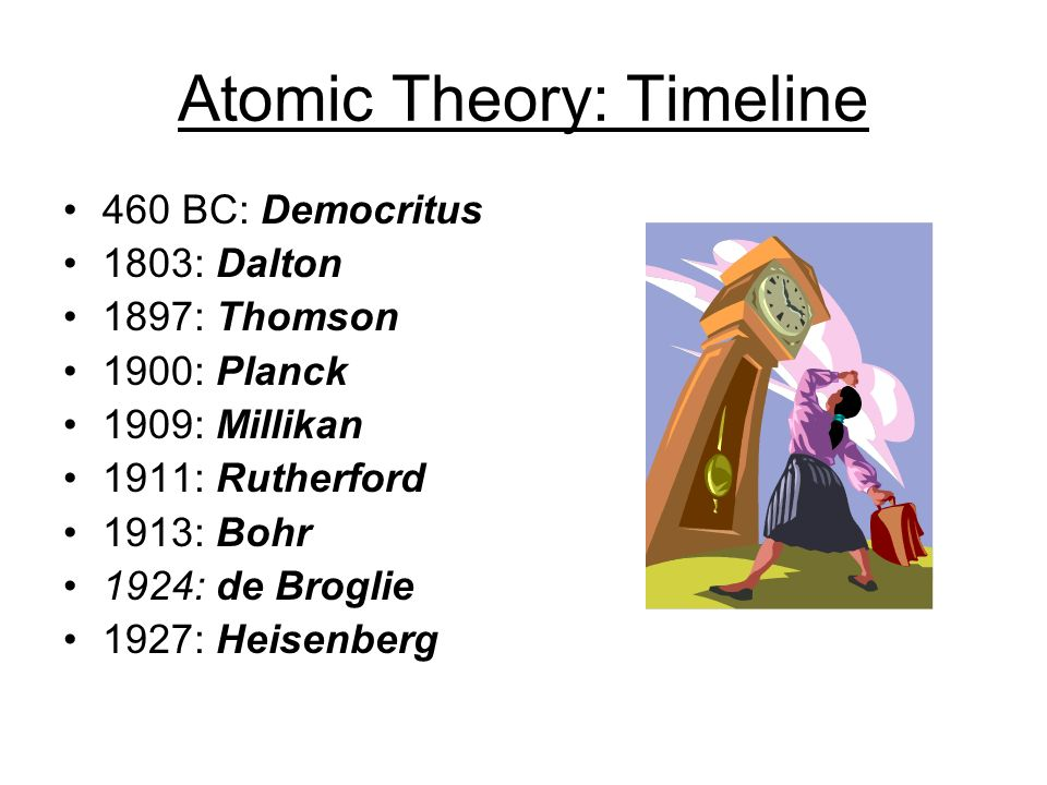 atomic theory timeline 500 bc: the solid, indivisible sphere alchemists - searched for the philosopher's stone, which had the ability to transform base materials.