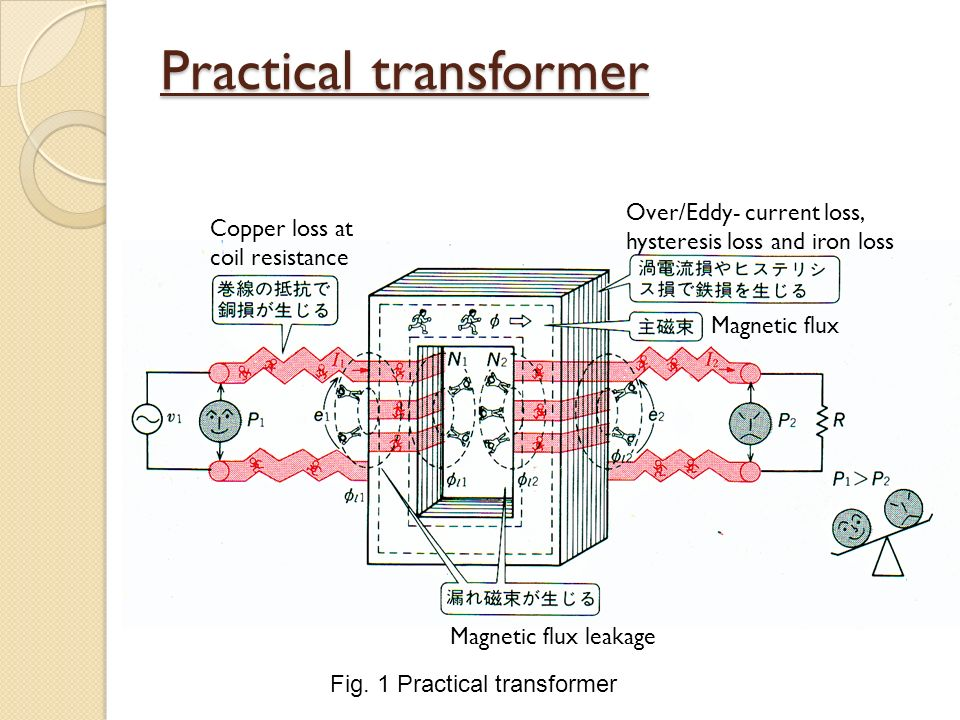 hysteresis loss in transformer pdf