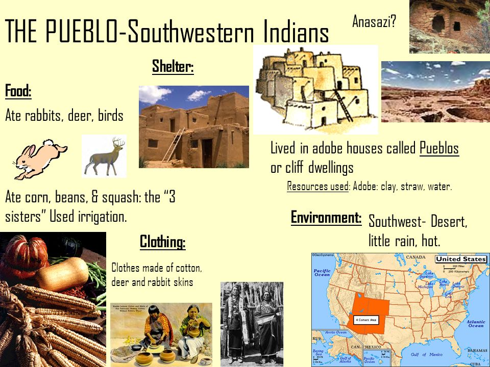 Southwest Indians Native Americans In Olden Times For Kids