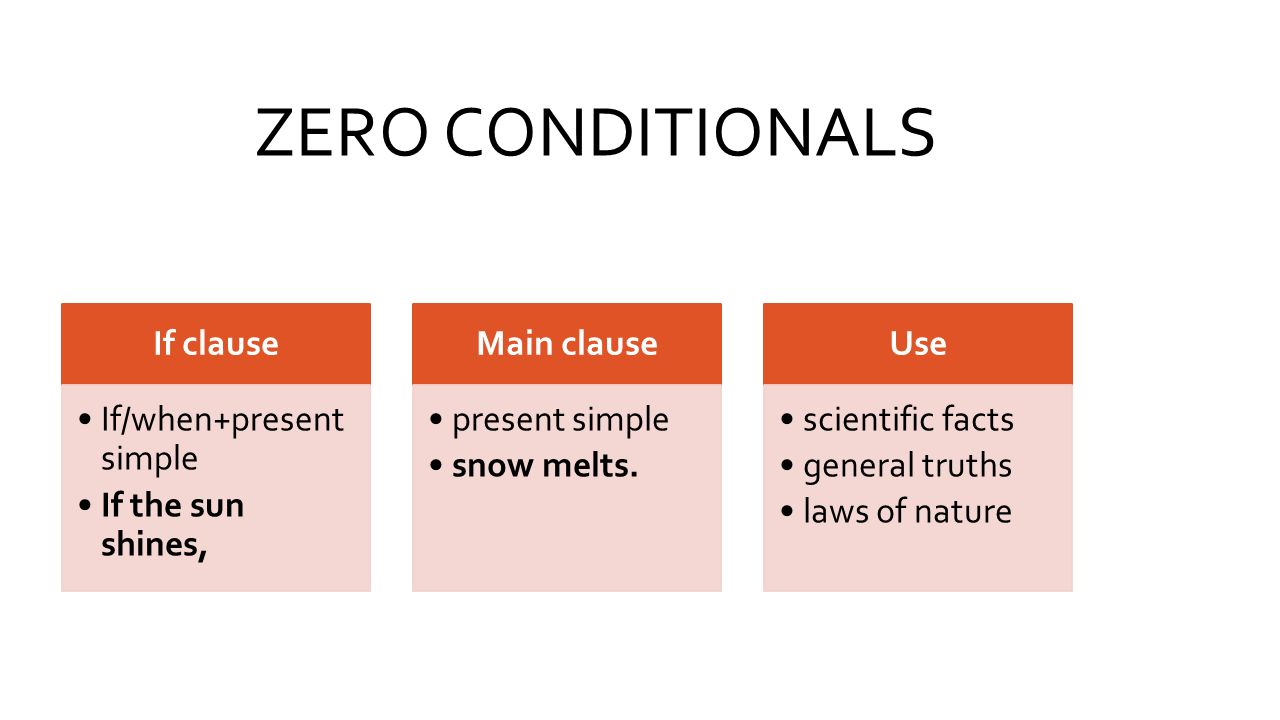 ZERO CONDITIONALS If clause If/when+present simple If the sun shines,