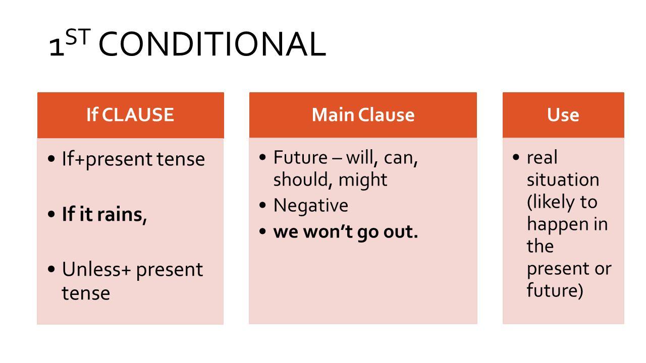 1ST CONDITIONAL If+present tense If it rains, Unless+ present tense