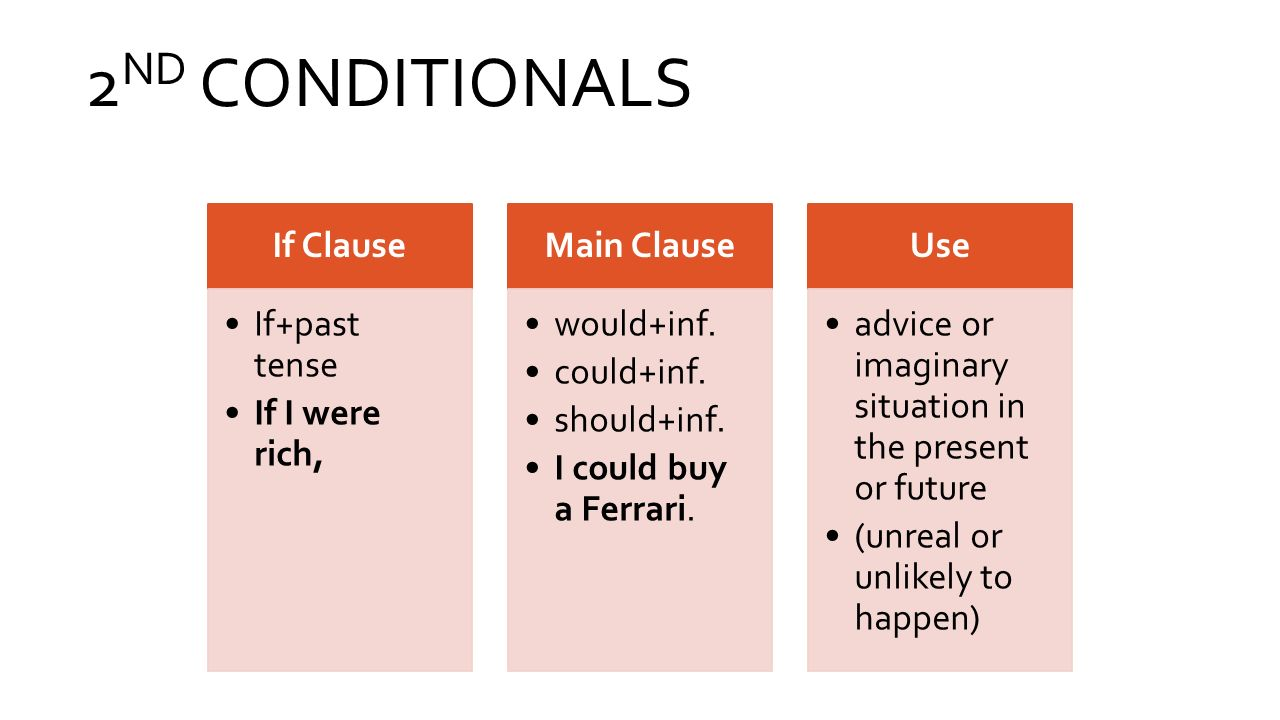 2ND CONDITIONALS If Clause If+past tense If I were rich, Main Clause