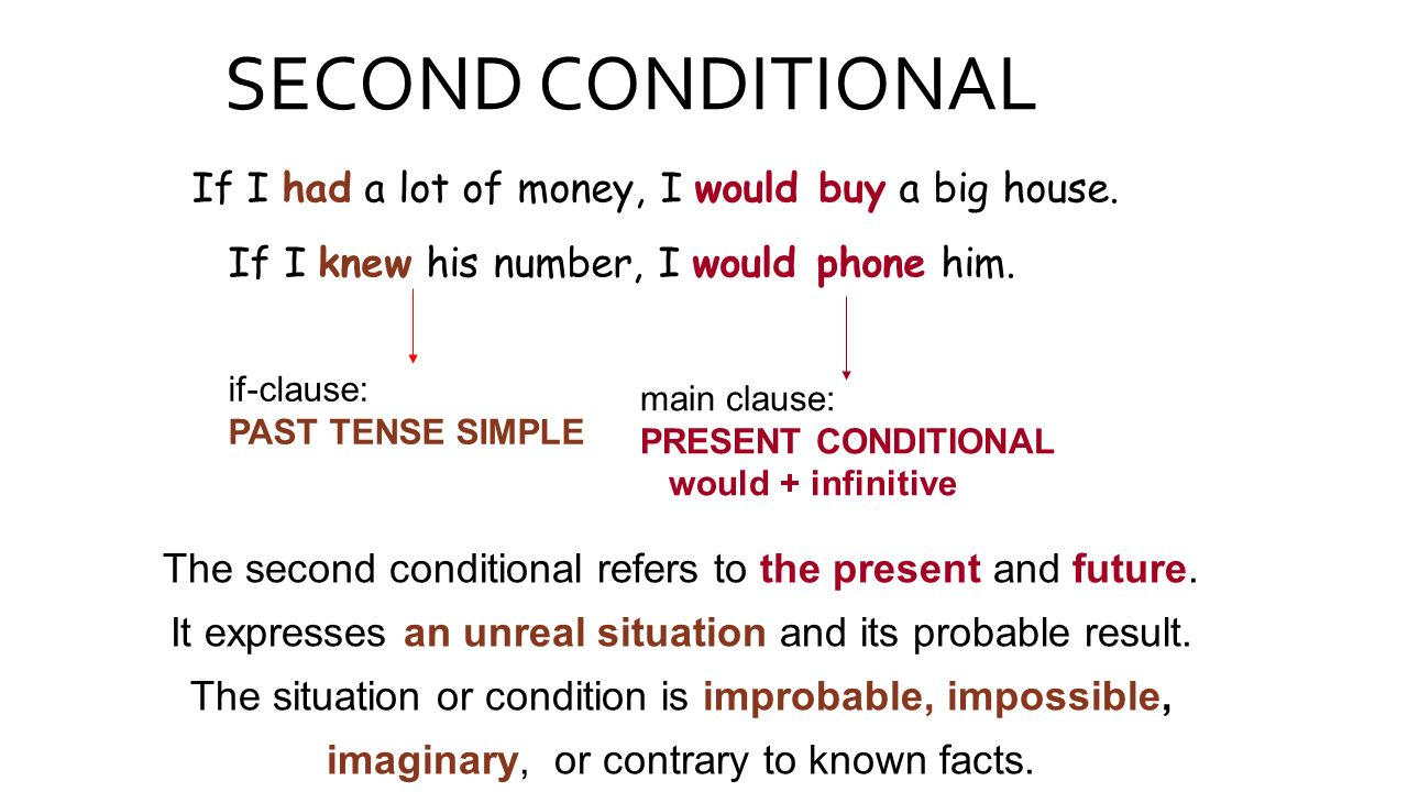 SECOND CONDITIONAL If I had a lot of money, I would buy a big house.