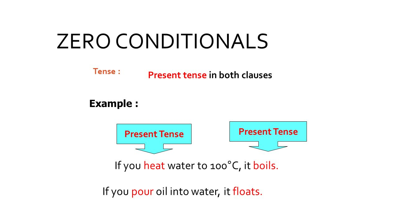 If you heat water to 100°C, it boils.