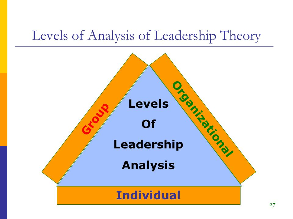 an analysis of the topic of the leadership theories 1 executive summary ♦ this report presents a review of leadership theory and competency frameworks that was commissioned to assist the development of the new national occupational standards in.
