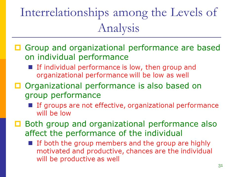 analysis of group leadership Roles in groups the many forms of leadership and participation there may be one person who fills several of these roles and is considered to be the group leader, but without the leadership contributions made by others in the group, the group would function less effectively, if at all.