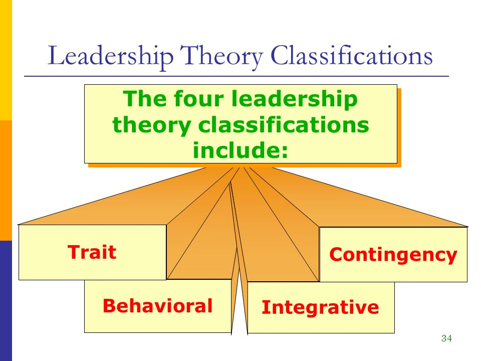leadership theory and application the leadership Application of leadership concepts 1 application of leadership concepts: a personal approach andrew j marsiglia, phd, ccp october 2002 in order to establish an.