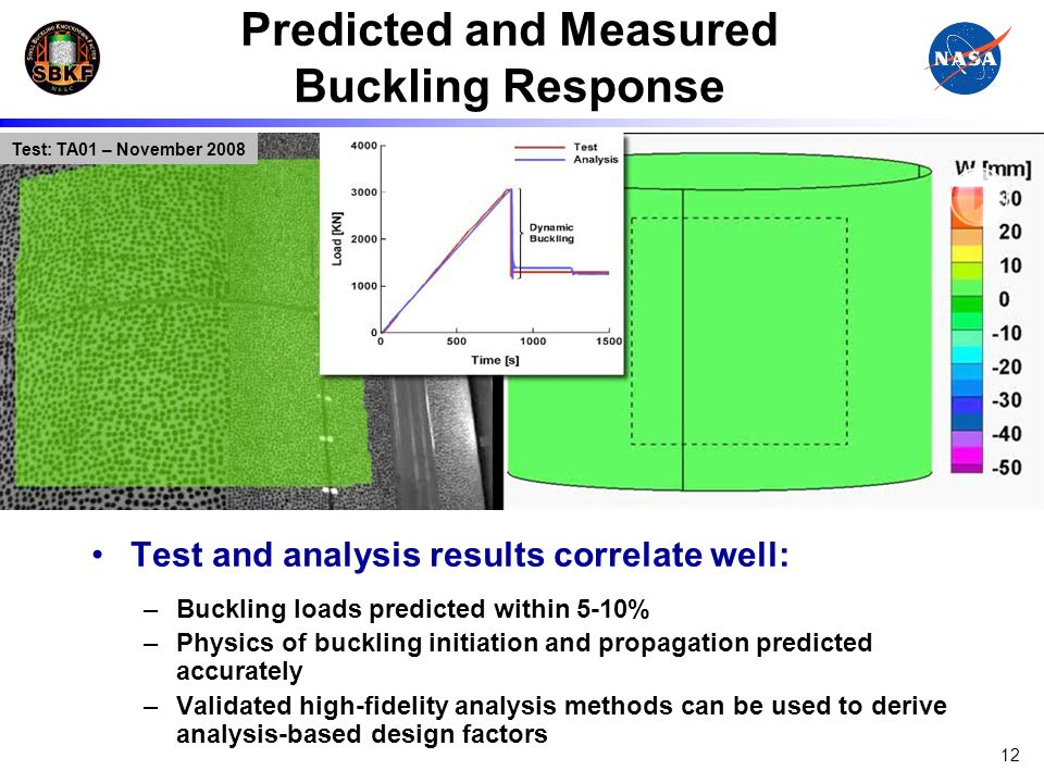 Predicted and Measured Buckling Response