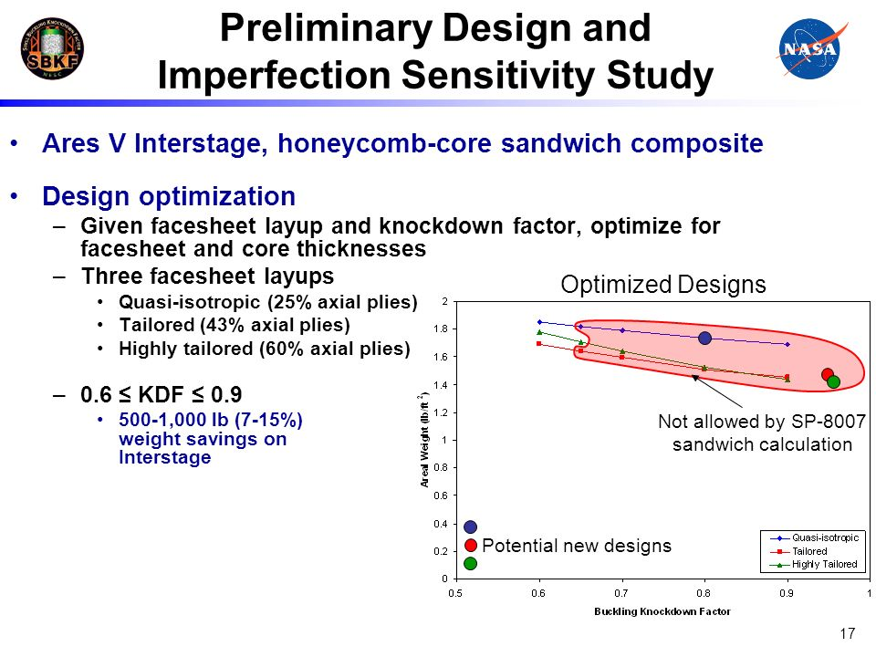 Preliminary Design and Imperfection Sensitivity Study
