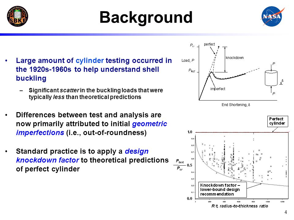 Background Large amount of cylinder testing occurred in the 1920s-1960s to help understand shell buckling.