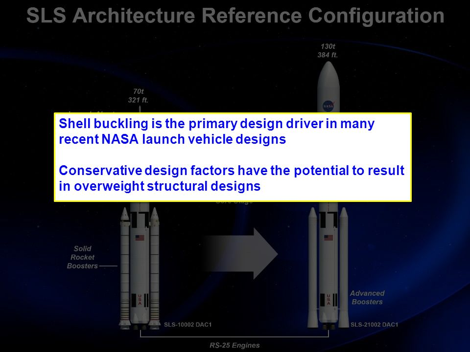 Cylindrical Launch-Vehicle Structures