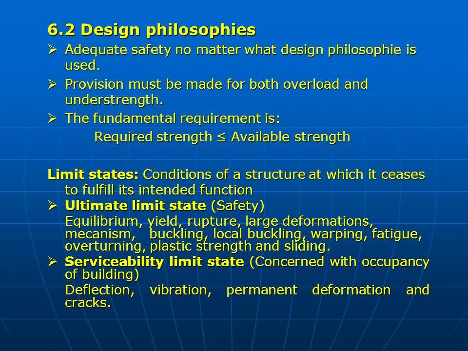 ultimate limit state design pdf
