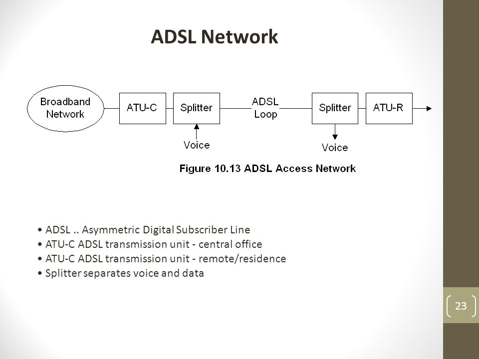 an overview of the asymmetrical digital subscriber line adsl Learn about digital subscriber line (dsl), and why this high-bandwidth technology is important to the future of data delivery dsl (digital subscriber line) is a modem technology that uses existing telephone lines to transport high-bandwidth data, such as multimedia and video, to service subscribers.