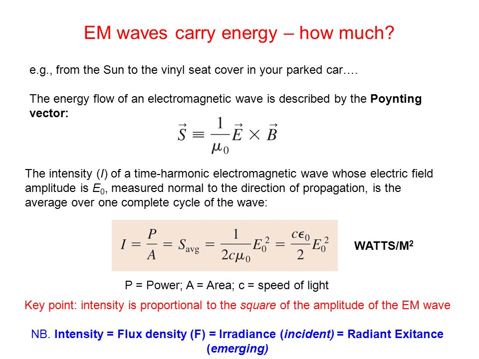 Introduction To Electromagnetic Theory Ppt Video Online
