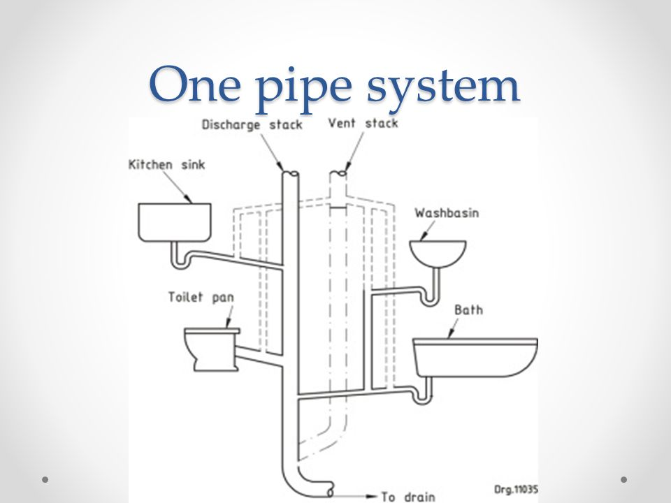 one pipe plumbing system house drainage system by
