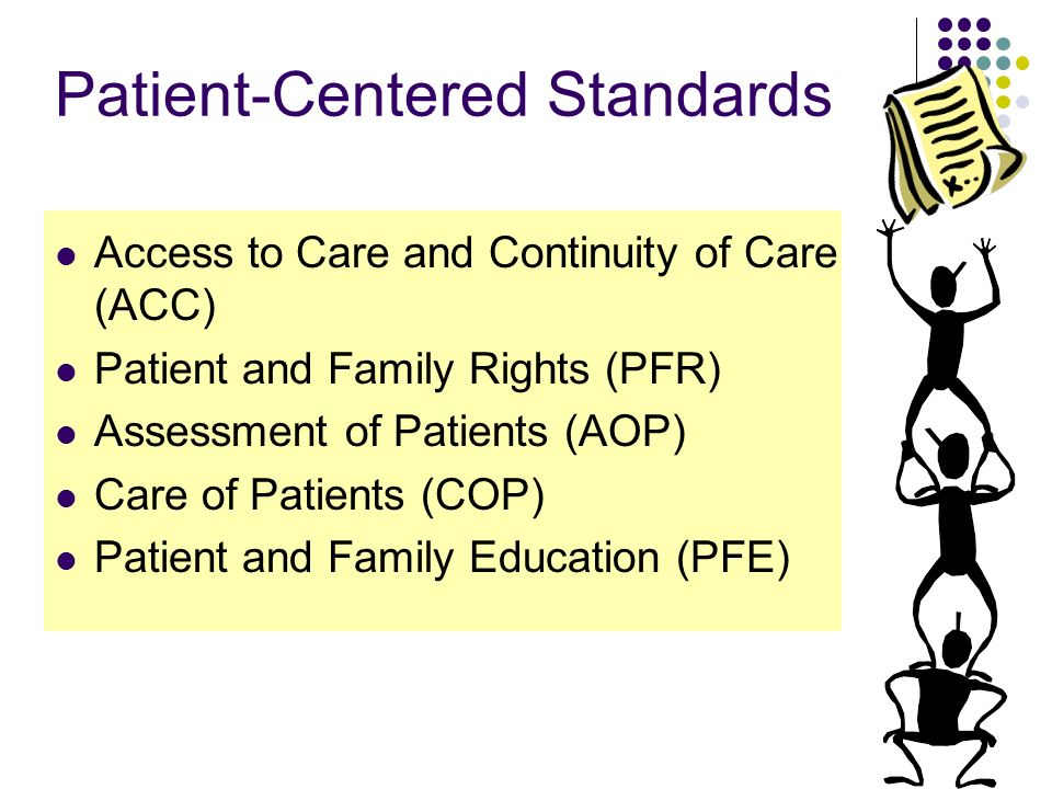 an introduction to the importance of patient centered treatment Patient- and family-centered care is a model of providing care in which the   between patient-centric care and pfcc is the acknowledgment of the role of   what are my options and what are the potential benefits and harms of those  options.