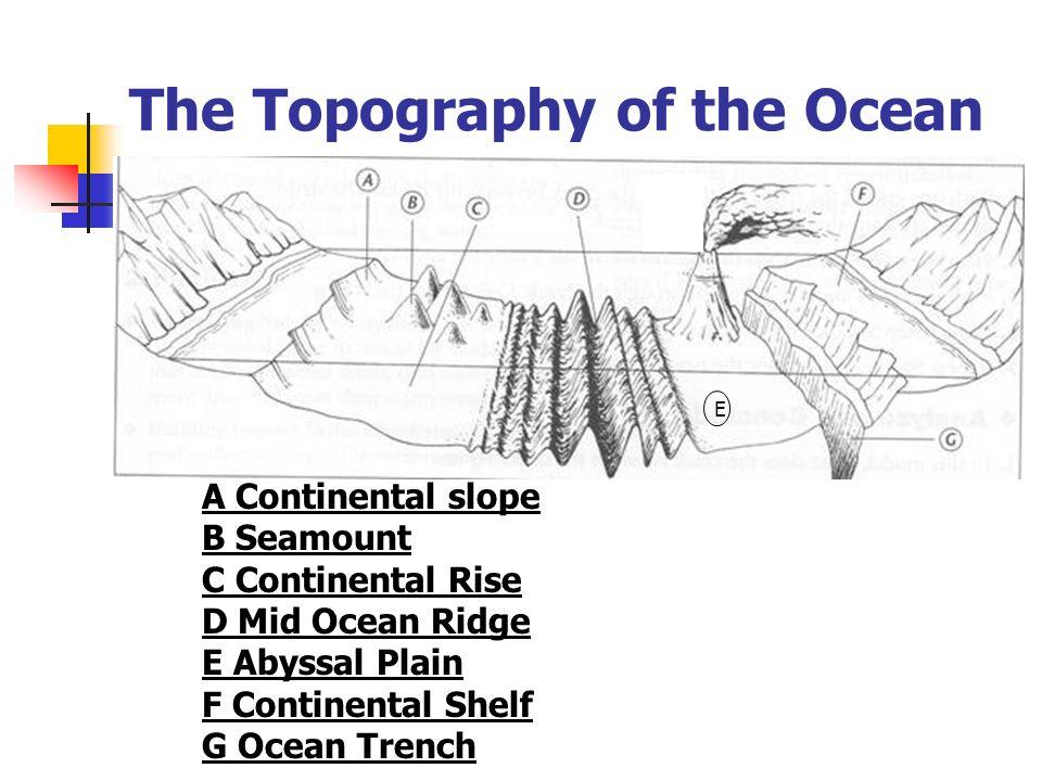 The Ocean Floor 14 1 The Vast World Ocean Ppt Video