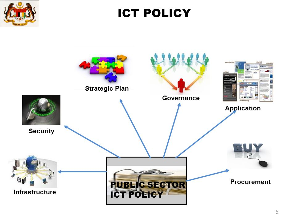 ict policy and server room proposal Construction of ict server room march 2017 table of contents  contract for the pcw ict network infrastructure upgrading and construction of ict server room  will reject a proposal for award if it determines that the bidder.