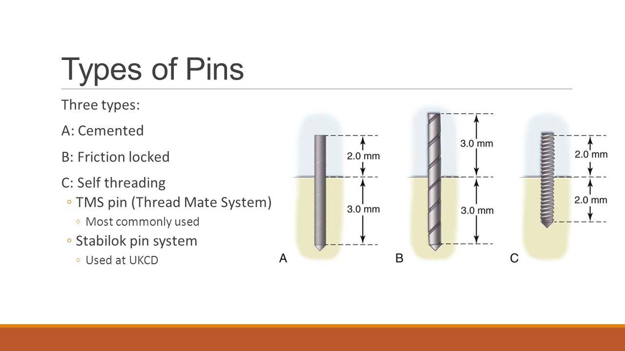 Pin-Retained Amalgam Preparations & Restorations