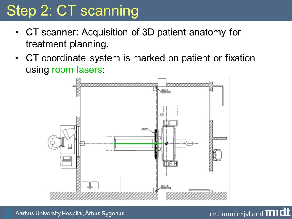 Data Acquisition System Ct Scanner : Applications of electron linear accelerators for