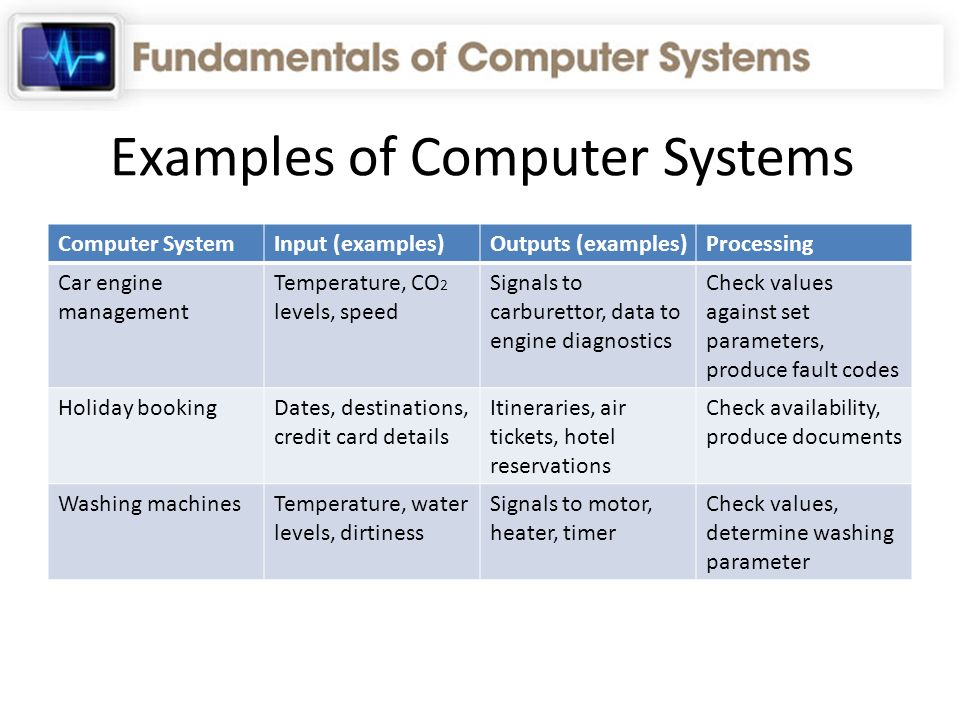 Aims To Be Able To Define A Computer System Ppt Download