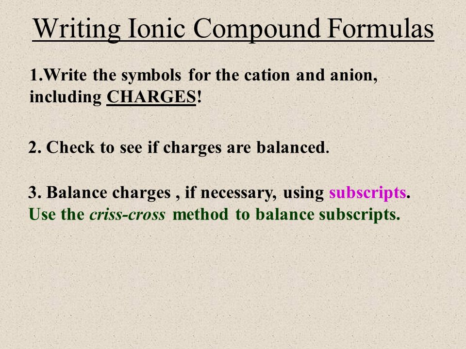 Naming Ionic Compounds Practice Worksheet Name the following ionic compounds       Write chemical formulas for the compounds     studylib net