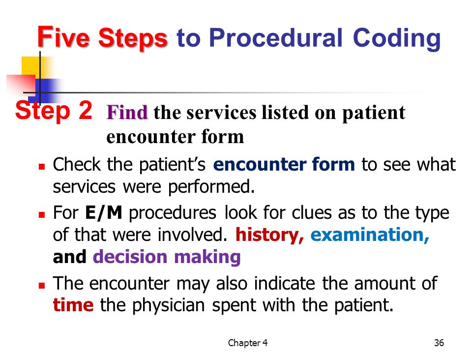 Chapter 4 PROCEDURAL CODING. - ppt video online download