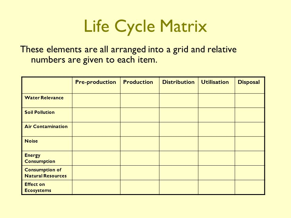 Life cycle analysis ppt download for Soil life cycle