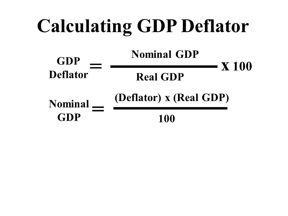 calculating nominal gdp