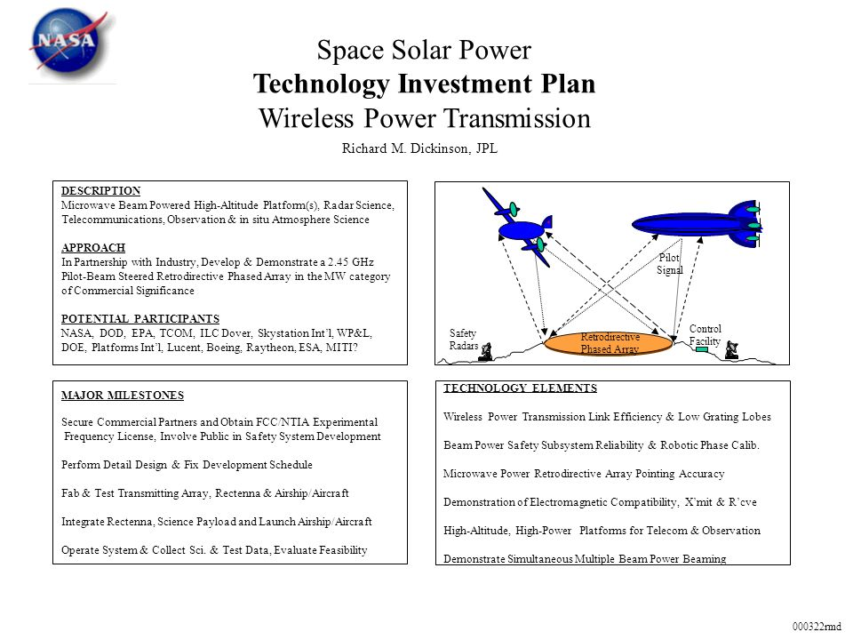 Space Solar Power Technology Investment Plan Wireless Transmission Wpt Ppt Download