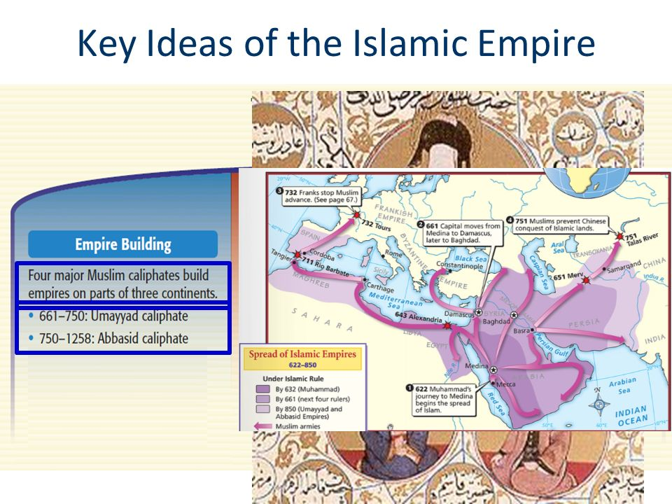 the importance and contributions of the muslim empires to european society The islamic empire began to expand beyond the arabian peninsula after the  death of the  of the greek and roman scholarship which had been lost in  christian europe  by translating important greek and roman texts and by  contributing to the knowledge of the  ptolemy's contributions to geography.