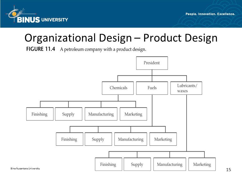 Organizational Design – Product Design