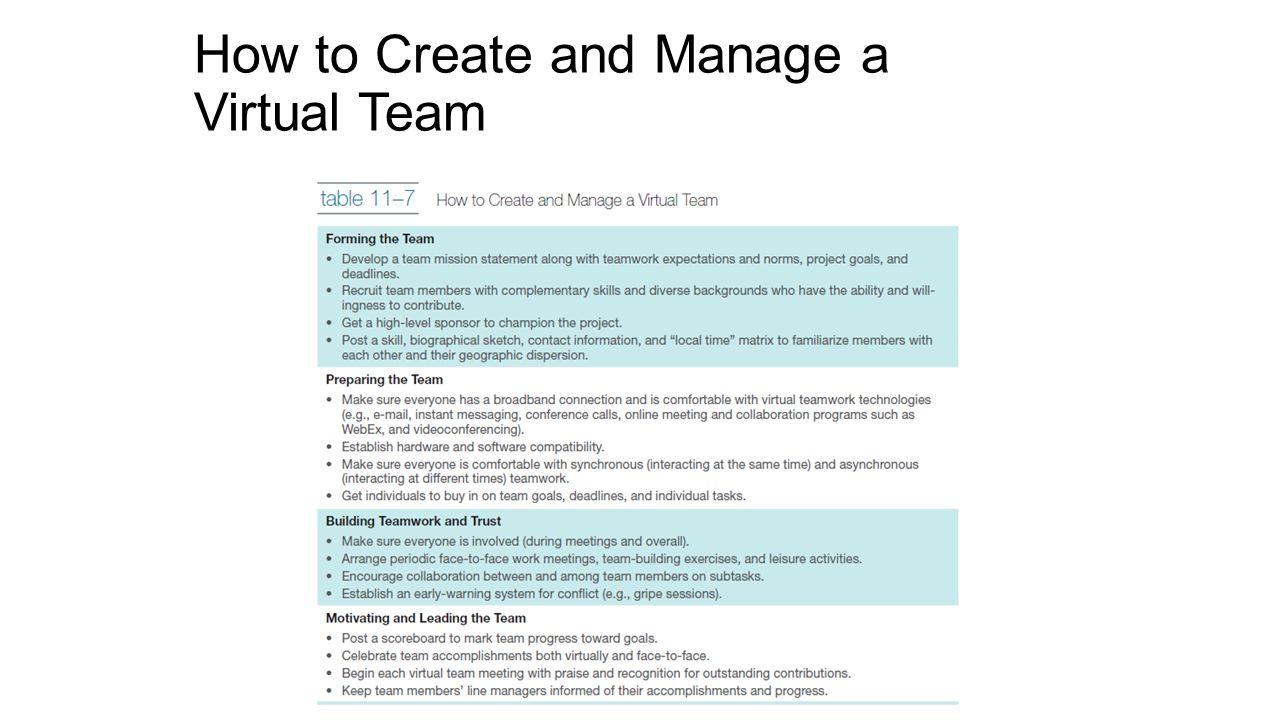 how to manage a team pdf