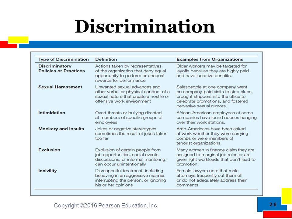 organizational behavior descrimination Discrimination in organizations: an organizational-level systems perspective   discriminatory behaviors due to these contextual issues.