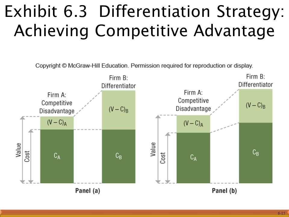 competitive strategy and competitive advantages essay Porter's generic competitive strategies (ways of competing) the two basic types of competitive advantage combined with the scope of activities for which a firm.