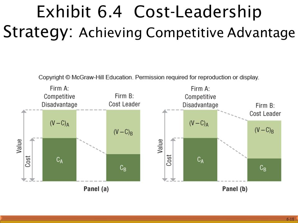 """cost leadership strategy vs differentiation strategy Porter called these generic strategies """"cost leadership"""" , """"differentiation"""" and """"focus"""" cost leadership corresponds to the """"no frills"""" experience, like the low-cost airline carriers, who choose the cost leadership strategy to achieve competitive advantage."""