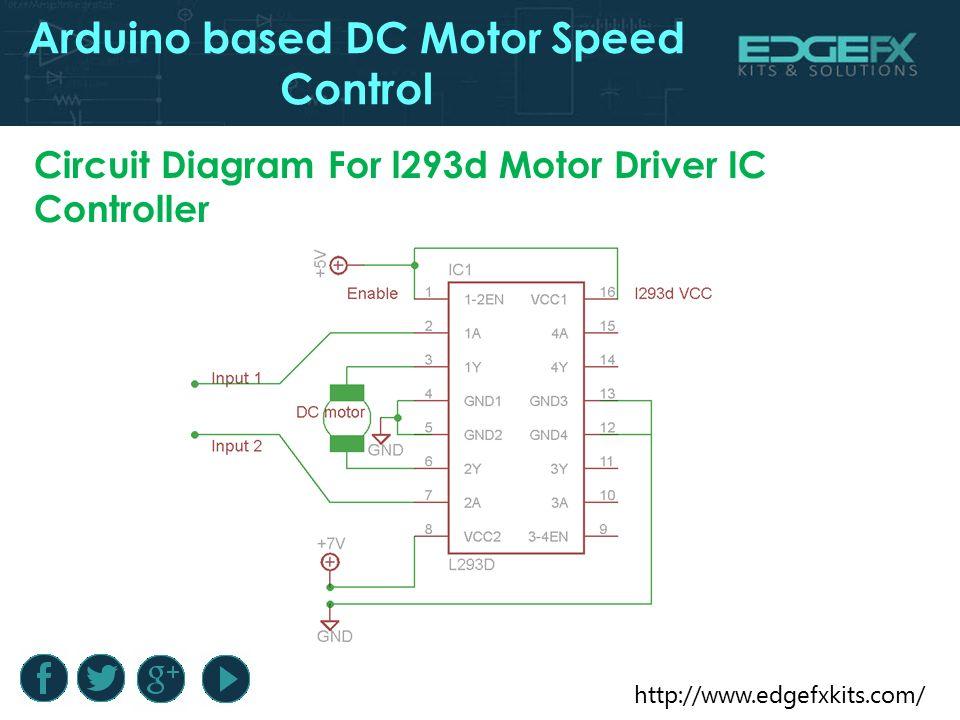 Pin diagram of l d motor driver impremedia