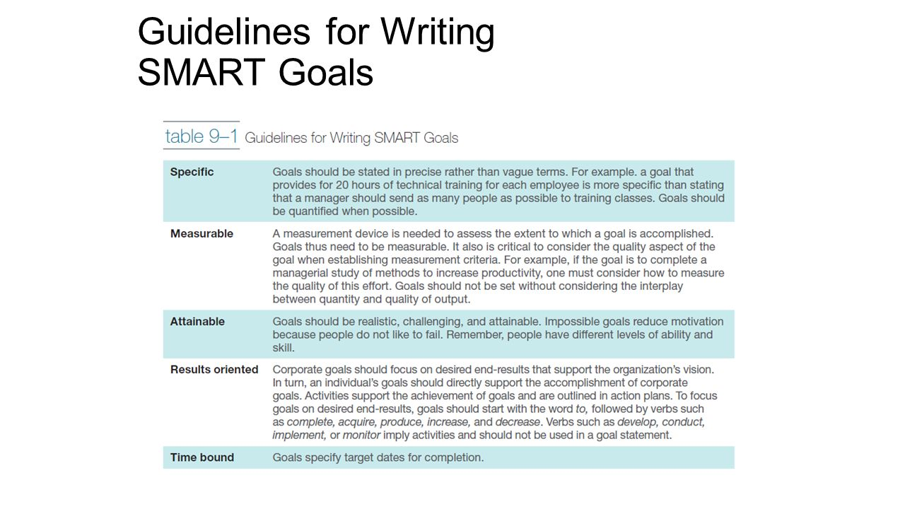 Snap Smart Goals Template Editable By The Sparkly Notebook Tpt Employee Writing Trattorialeondoro