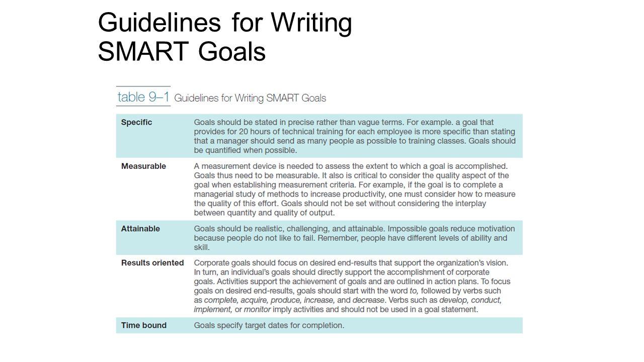 Nr447 smart goal guidelines Homework Sample