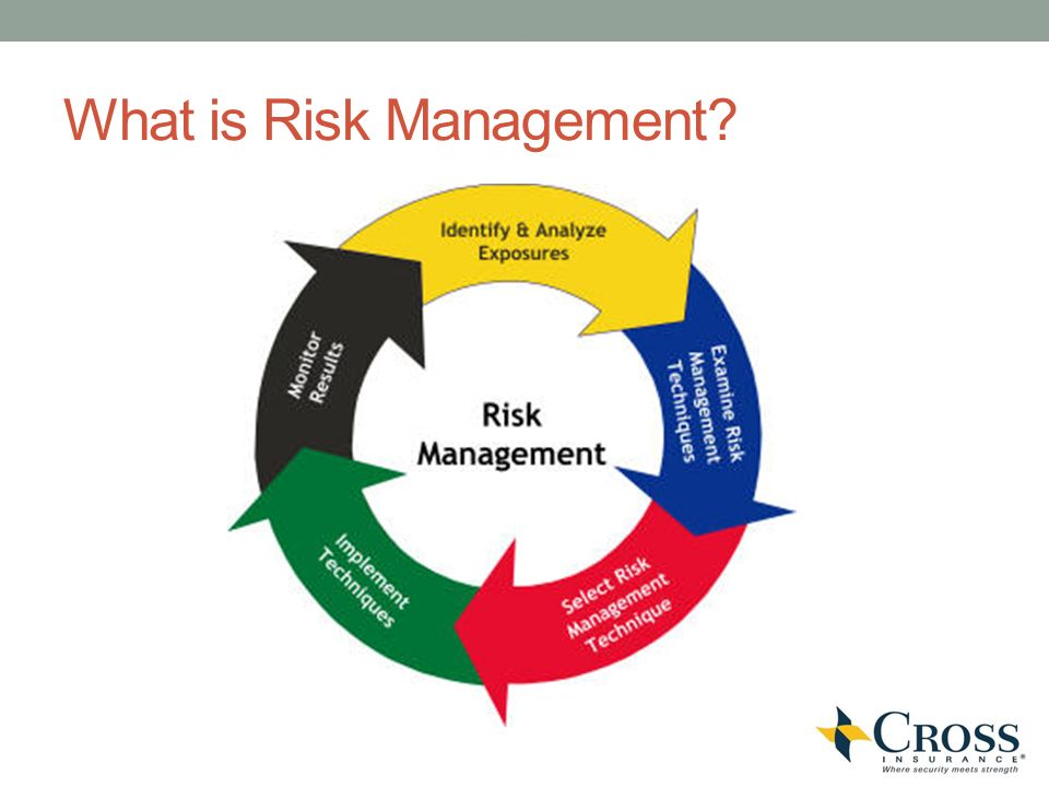 Enterprise Risk Management In The Construction Industry  Ppt Video Online Download. Dasani Bottled Water Delivery. Duke University Degree Programs. Water Damage Restoration Manage Exchange 2010. Top T Mobile Smartphones Attorney Jersey City. Business Mail Forwarding Service. Community Colleges In Nashville Tn. University Of Maryland In Baltimore. Web Design And Development Services
