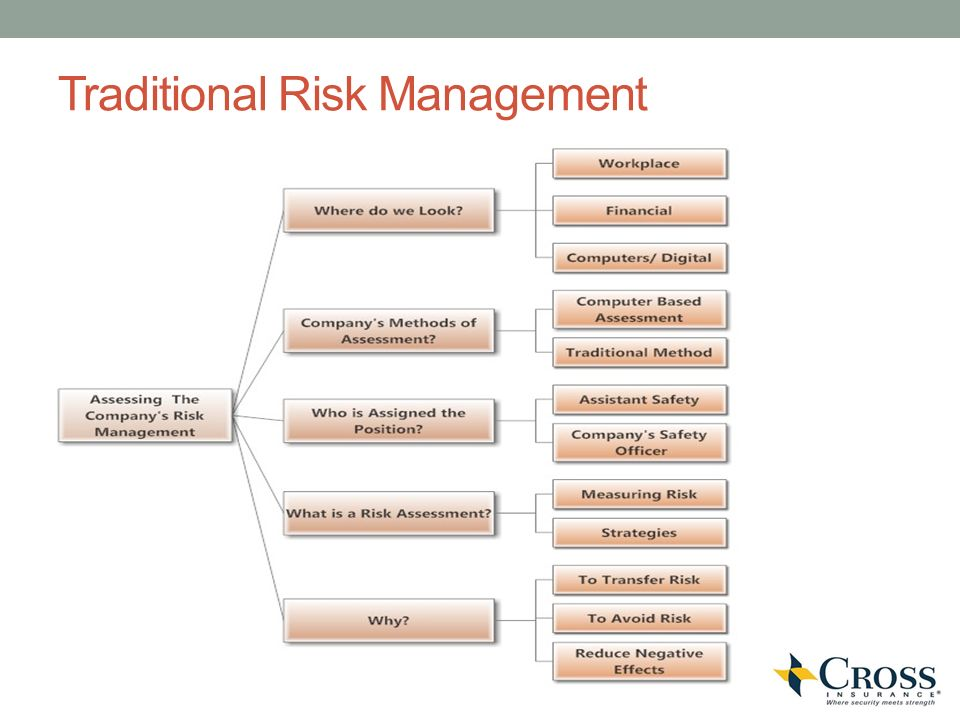 risk management in the construction industry Risk management knowledge and practices in the ghanaian construction industry  risk management, construction industry,.