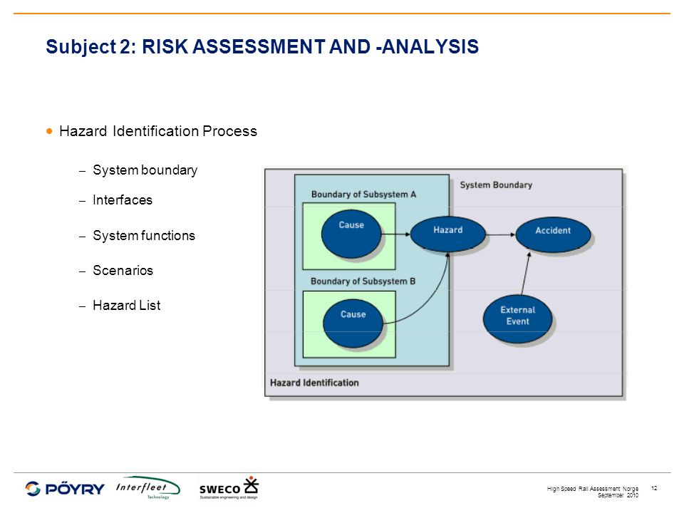 HIGH SPEED RAIL ASSESSMENT NORGE - ppt download