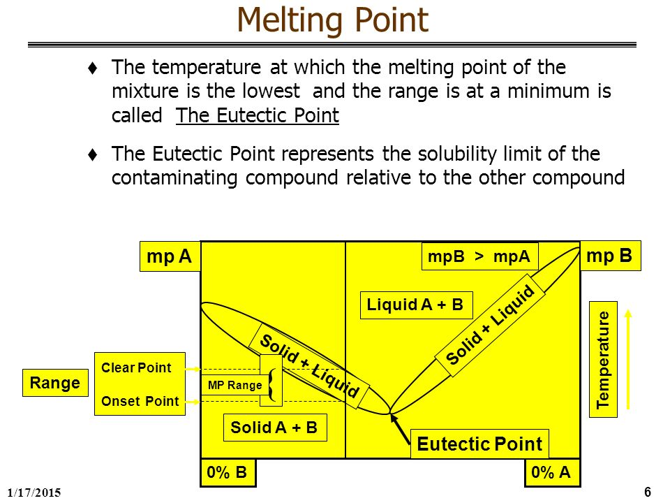 melting points lab report Melting points introduction the melting point of a substance is the point at which the given substance in its solid state changes if this lab were to be.