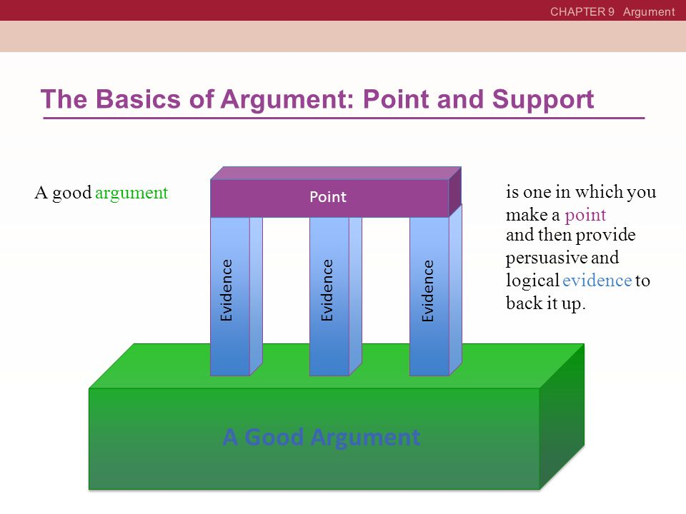 The Basics of Argument: Point and Support